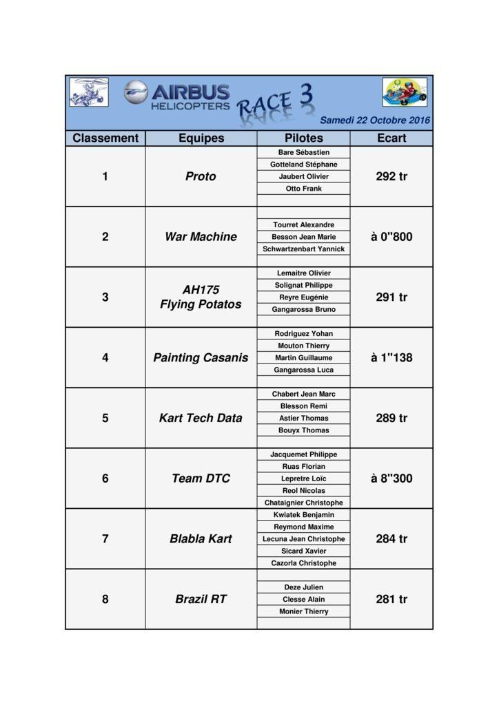 thumbnail of classement-ah-race-3